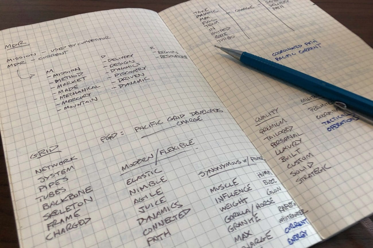 ideation notes